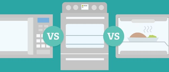 Best Microwave Ovens In India 2020 Buying Guide Amp Reviews